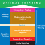 optimal_thinking