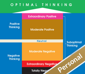 optimize personal life