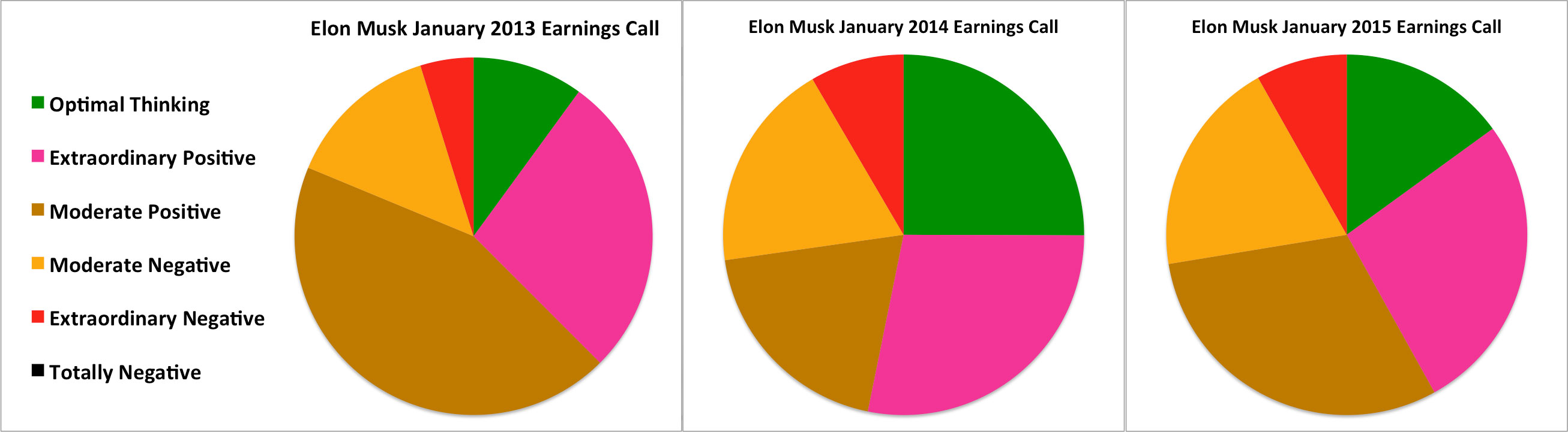 how-elon-musk-thinks