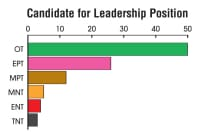 leadership-job-candidate-1