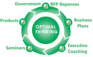 Optimal Thinking Services & Products
